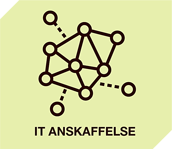 It-anskaffelser